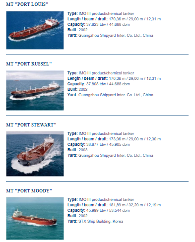 Stella Marine Services Fleet list